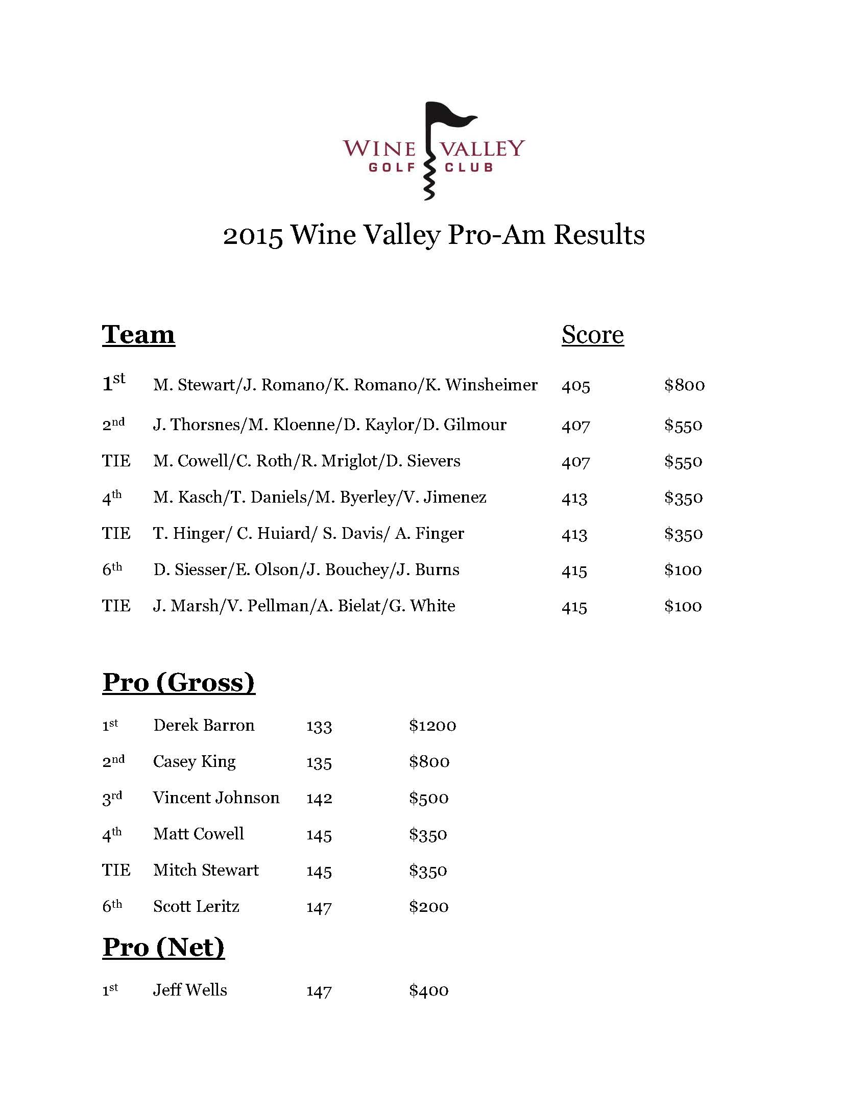 2015 Wine Valley Pro Am FINAL Page 1